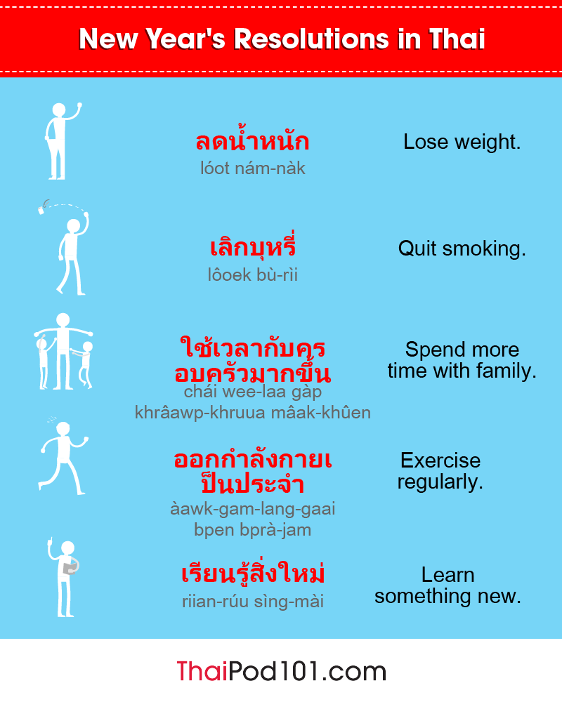 Thai translation new years resolutions m4hsunfo