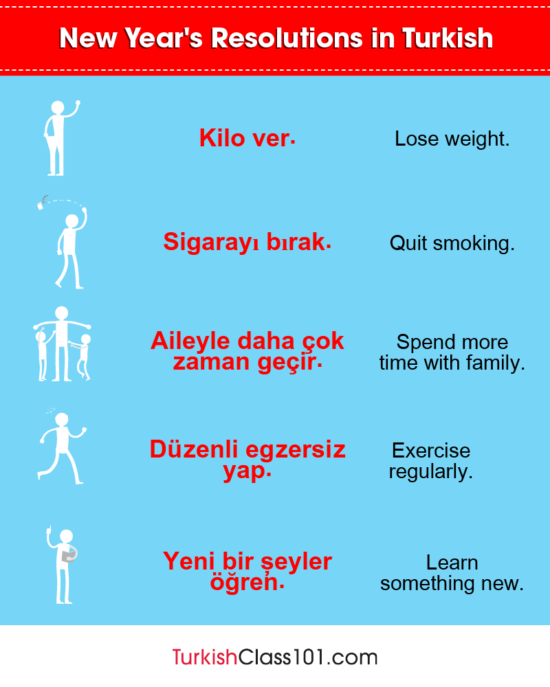 Learn turkish blog by turkishclass101 new years resolutions m4hsunfo
