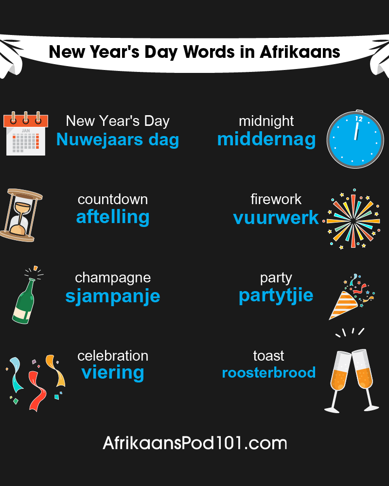 Afrikaans Words & Phrases for the New Year