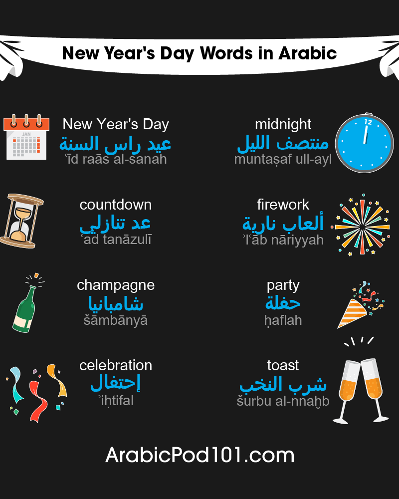 Arabic Words & Phrases for the New Year