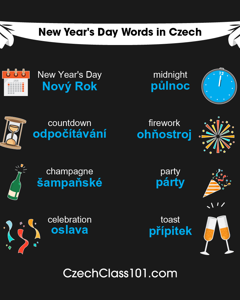 Czech Words & Phrases for the New Year