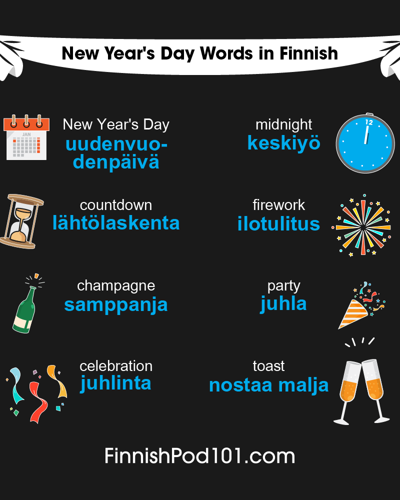 Finnish Words & Phrases for the New Year