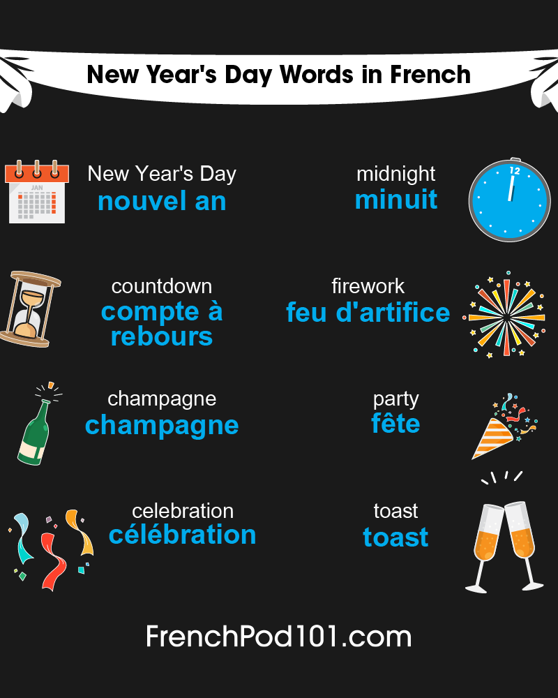 French Words & Phrases for the New Year