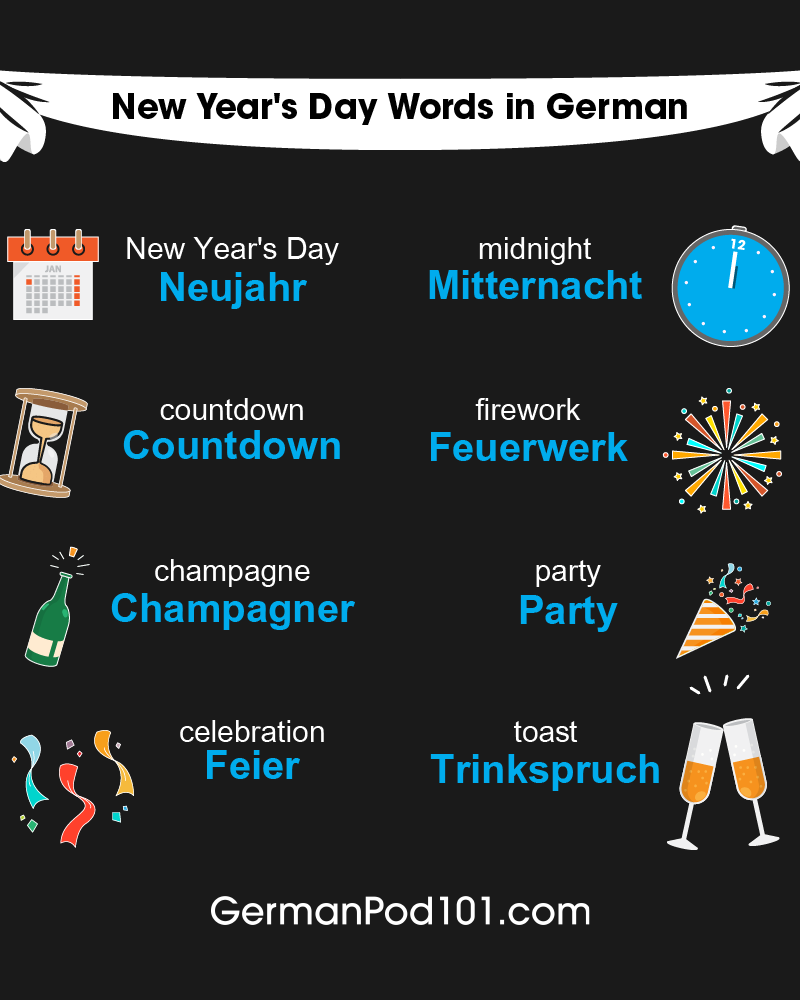 German Words & Phrases for the New Year