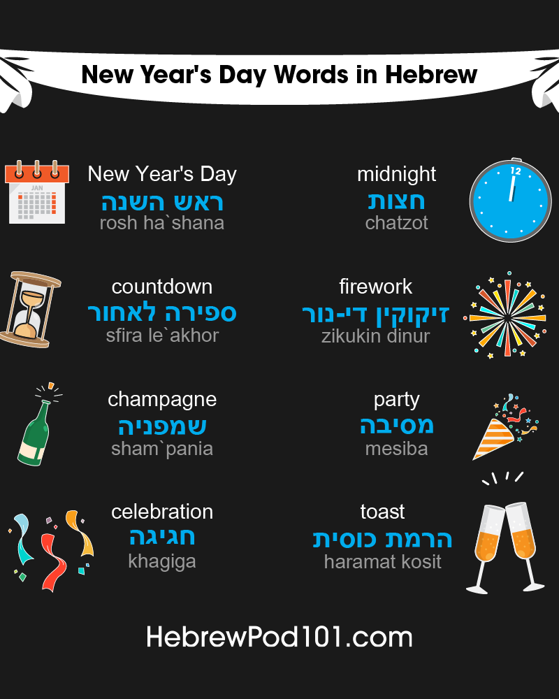 Hebrew Words & Phrases for the New Year