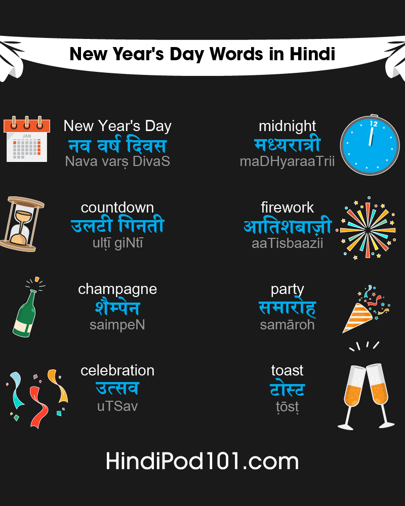Hindi Words & Phrases for the New Year