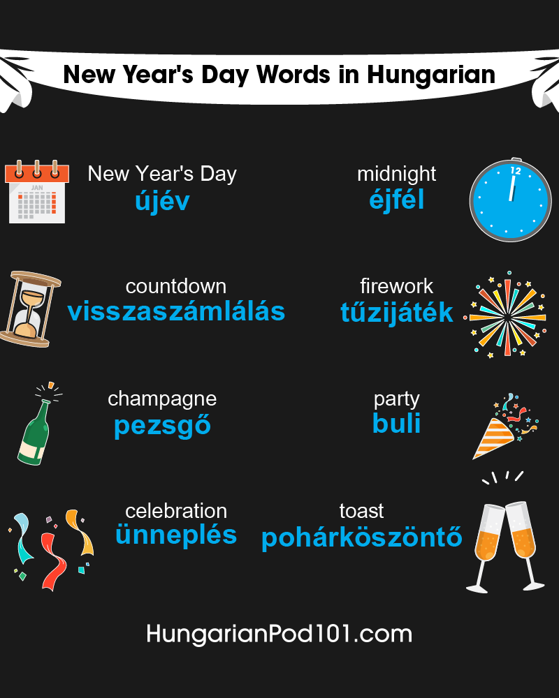 Hungarian Words & Phrases for the New Year