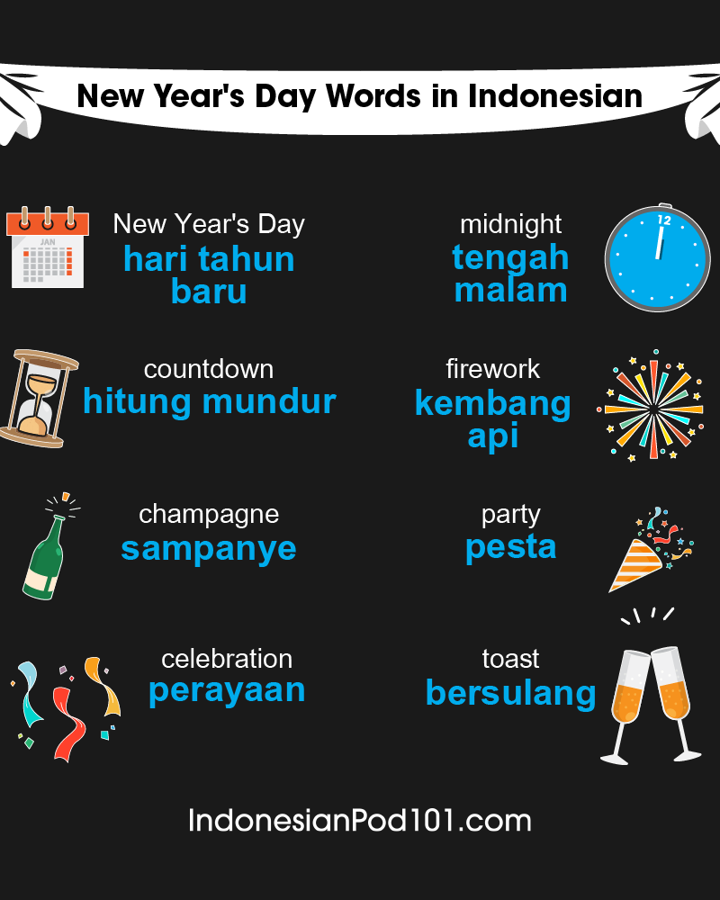 Indonesian Words & Phrases for the New Year