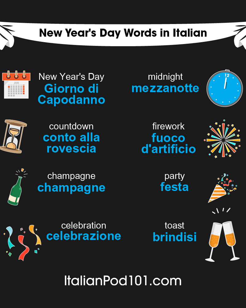 Italian Words & Phrases for the New Year