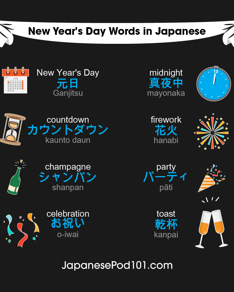 Japanese Words & Phrases for the New Year