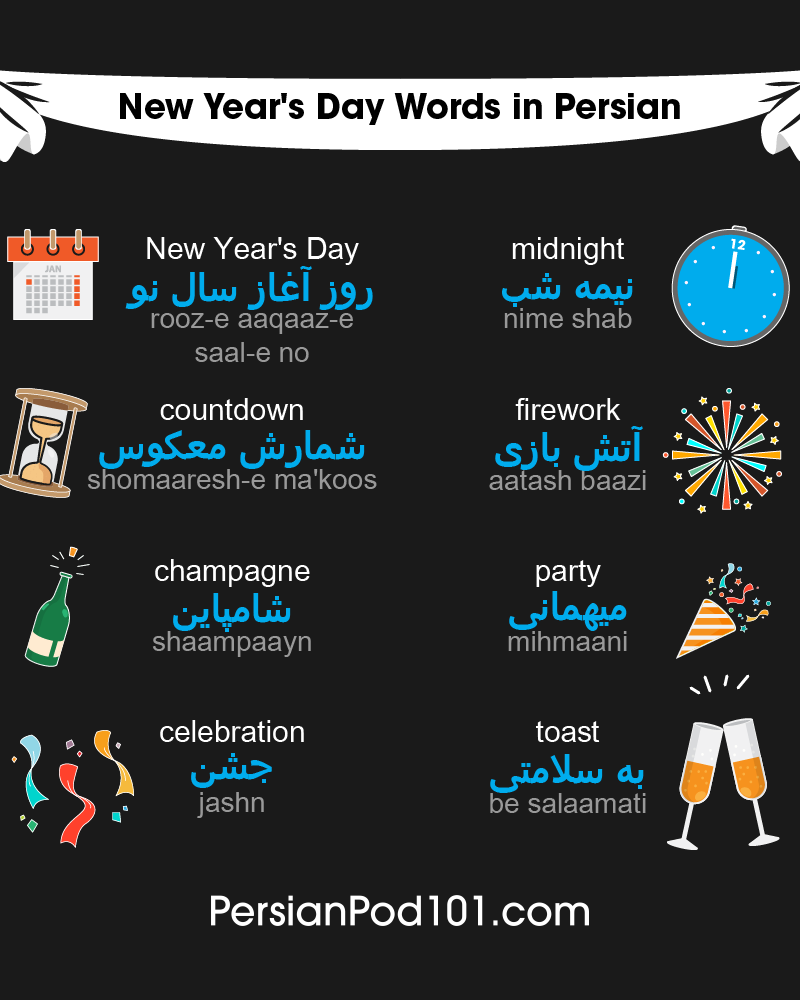 must know persian words phrases for the new year