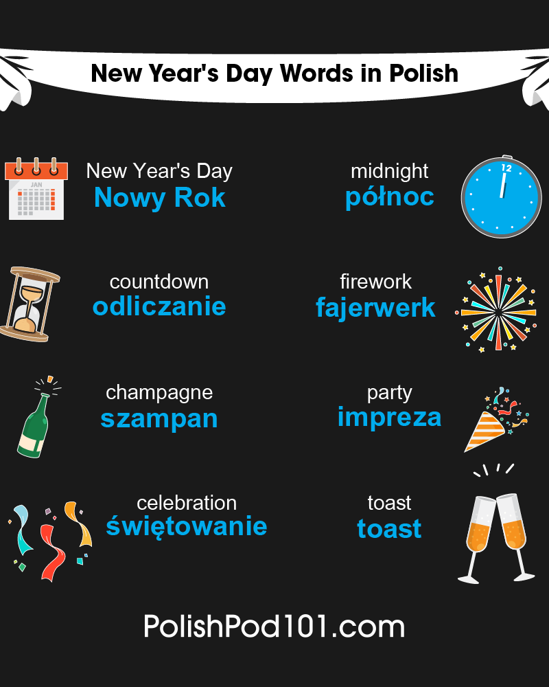 Polish Words & Phrases for the New Year
