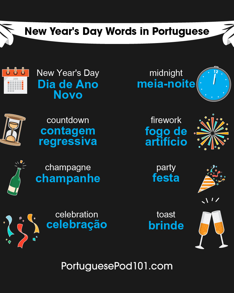 How to say happy new year in portuguese portuguesepod101 must know portuguese words phrases for the new year m4hsunfo Gallery
