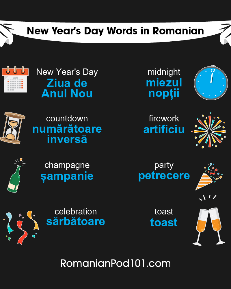 Romanian Words & Phrases for the New Year