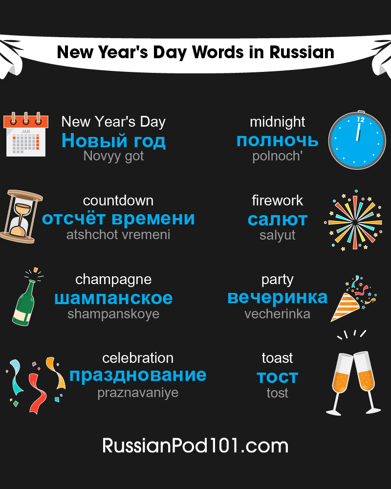 Russian Words & Phrases for the New Year