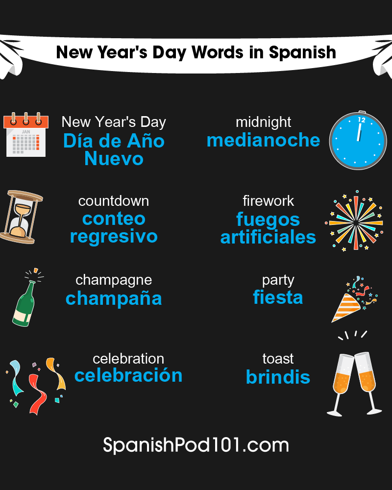 Spanish Words & Phrases for the New Year
