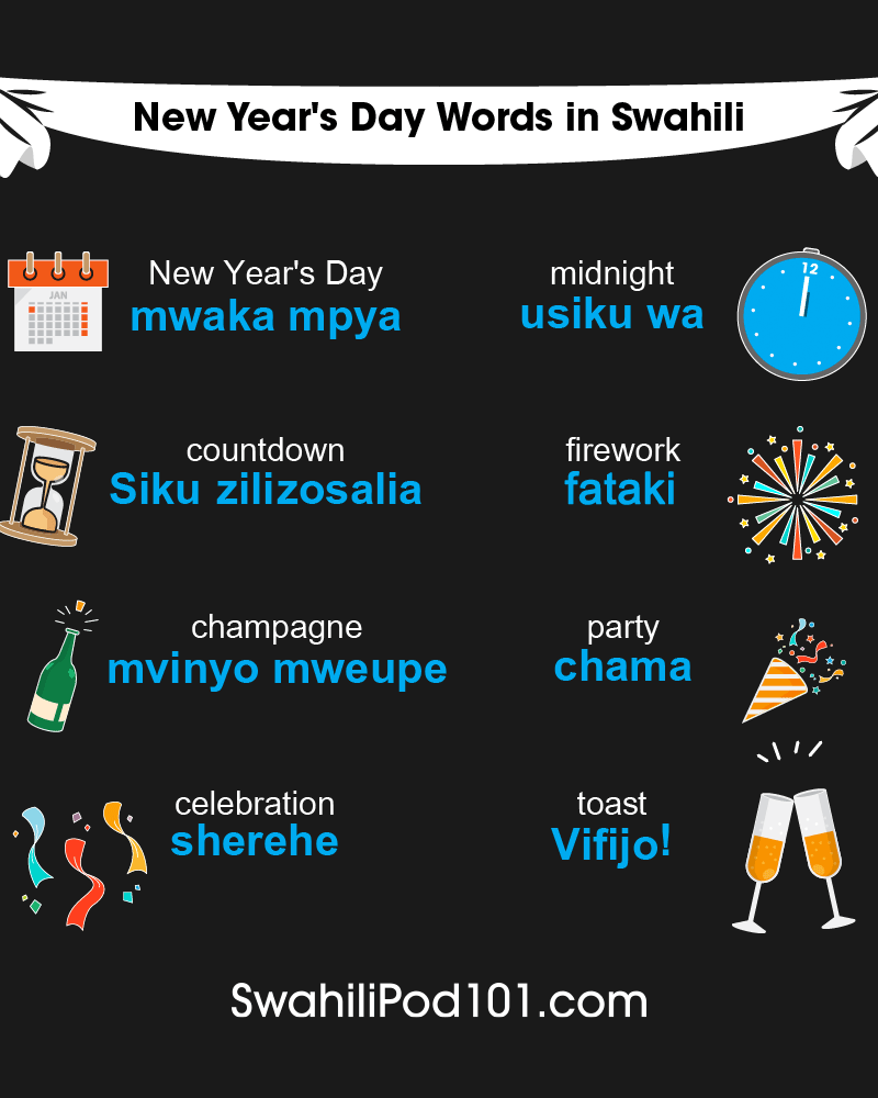 Swahili Words & Phrases for the New Year