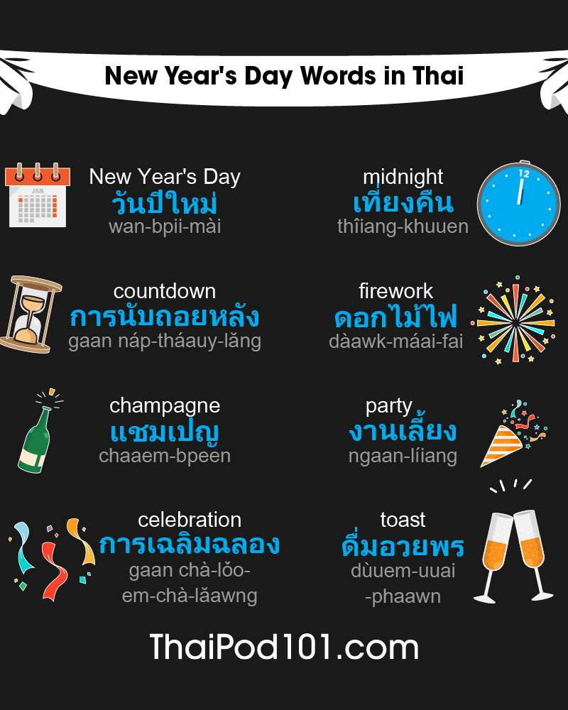 Thai Words & Phrases for the New Year