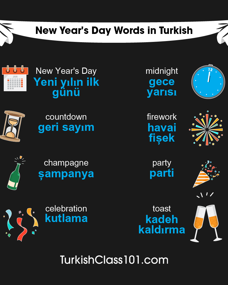 Learn turkish blog by turkishclass101 must know turkish words phrases for the new year m4hsunfo