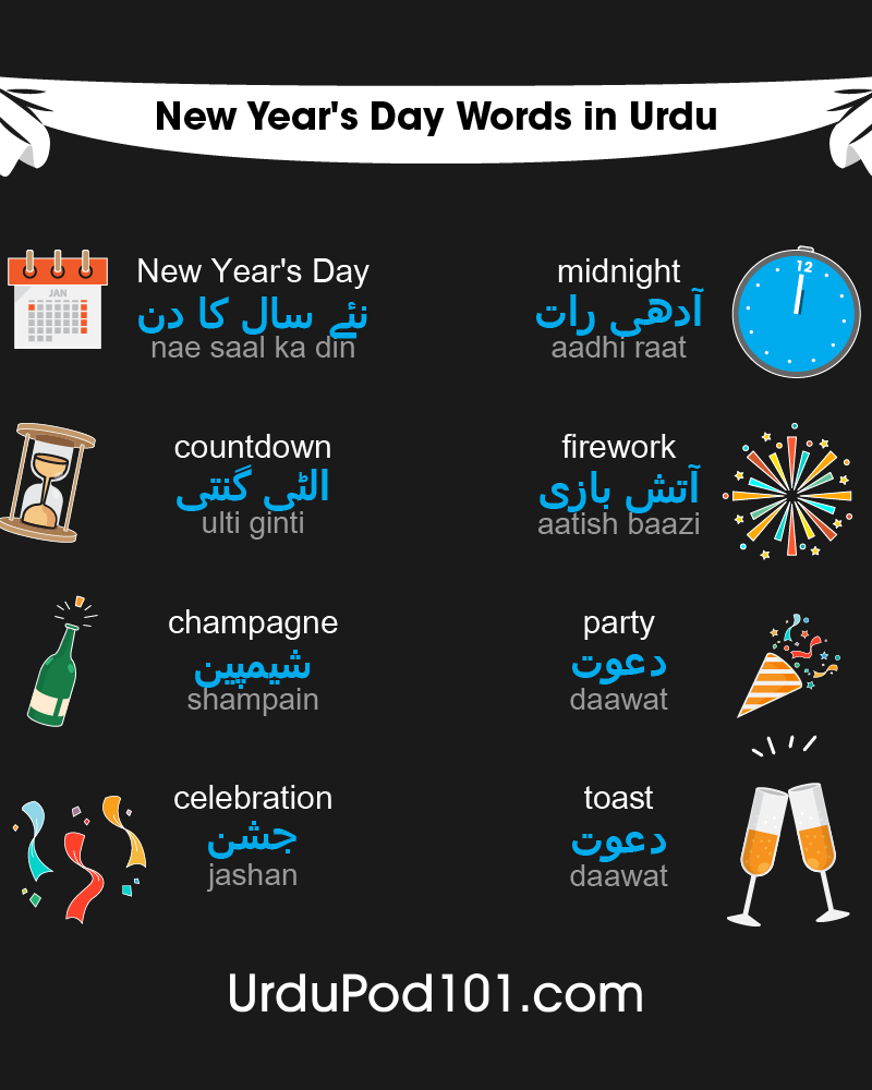 How to say happy new year in urdu urdupod101 must know urdu words phrases for the new year kristyandbryce Choice Image