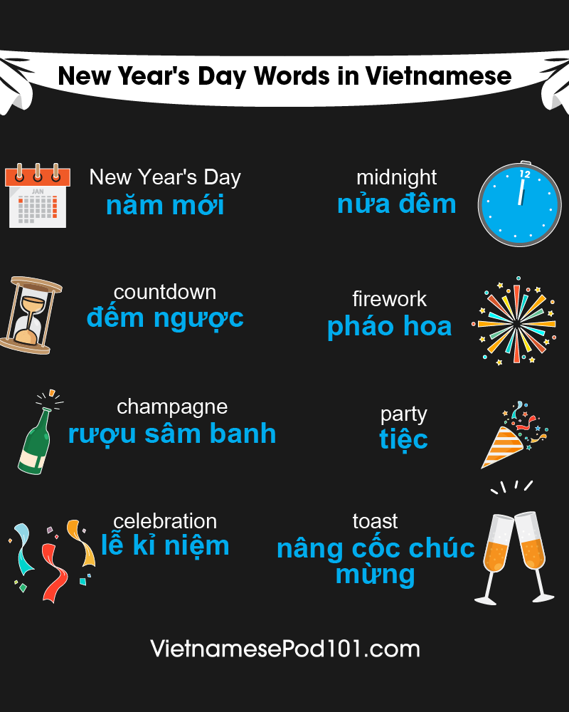 How To Say Happy New Year In Vietnamese Vietnamesepod101