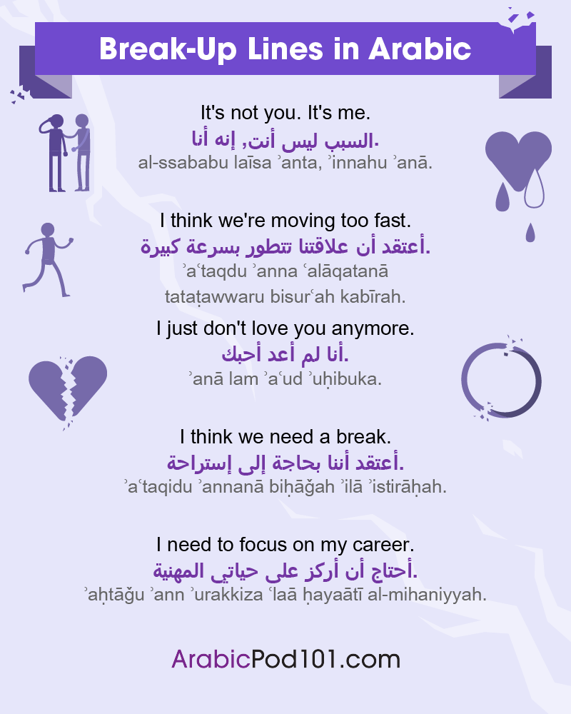 Arabic Break-Up Lines