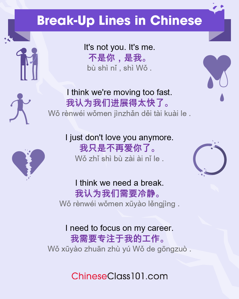 Chinese Break-Up Lines