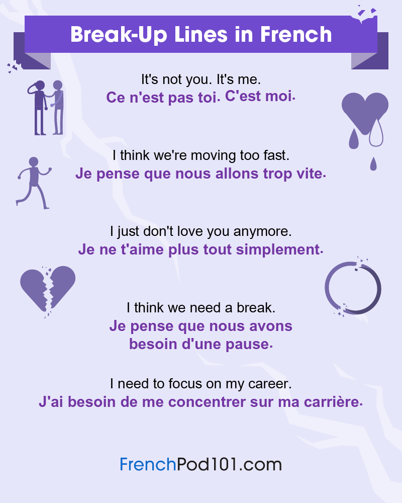 French Break-Up Lines