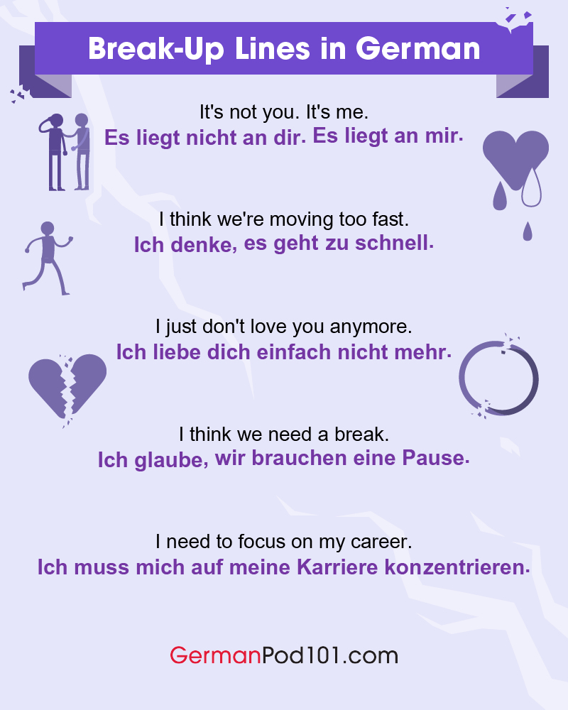 German Break-Up Lines