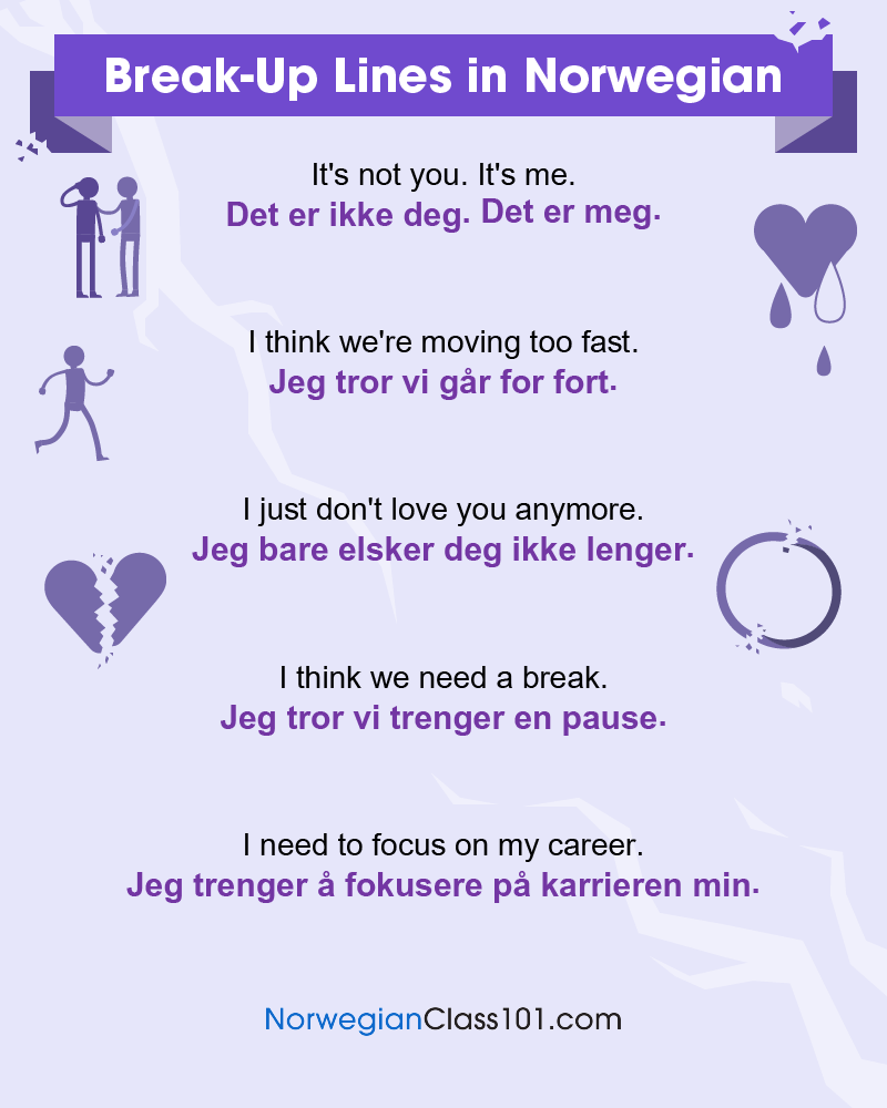 Norwegian Break-Up Lines