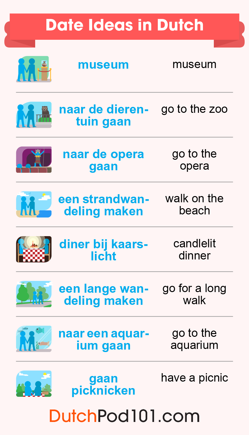 Date Ideas in Dutch