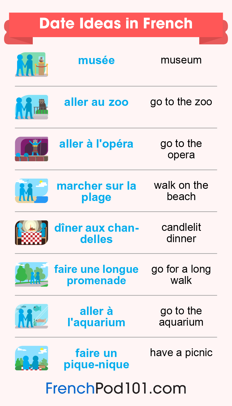 Date Ideas in French