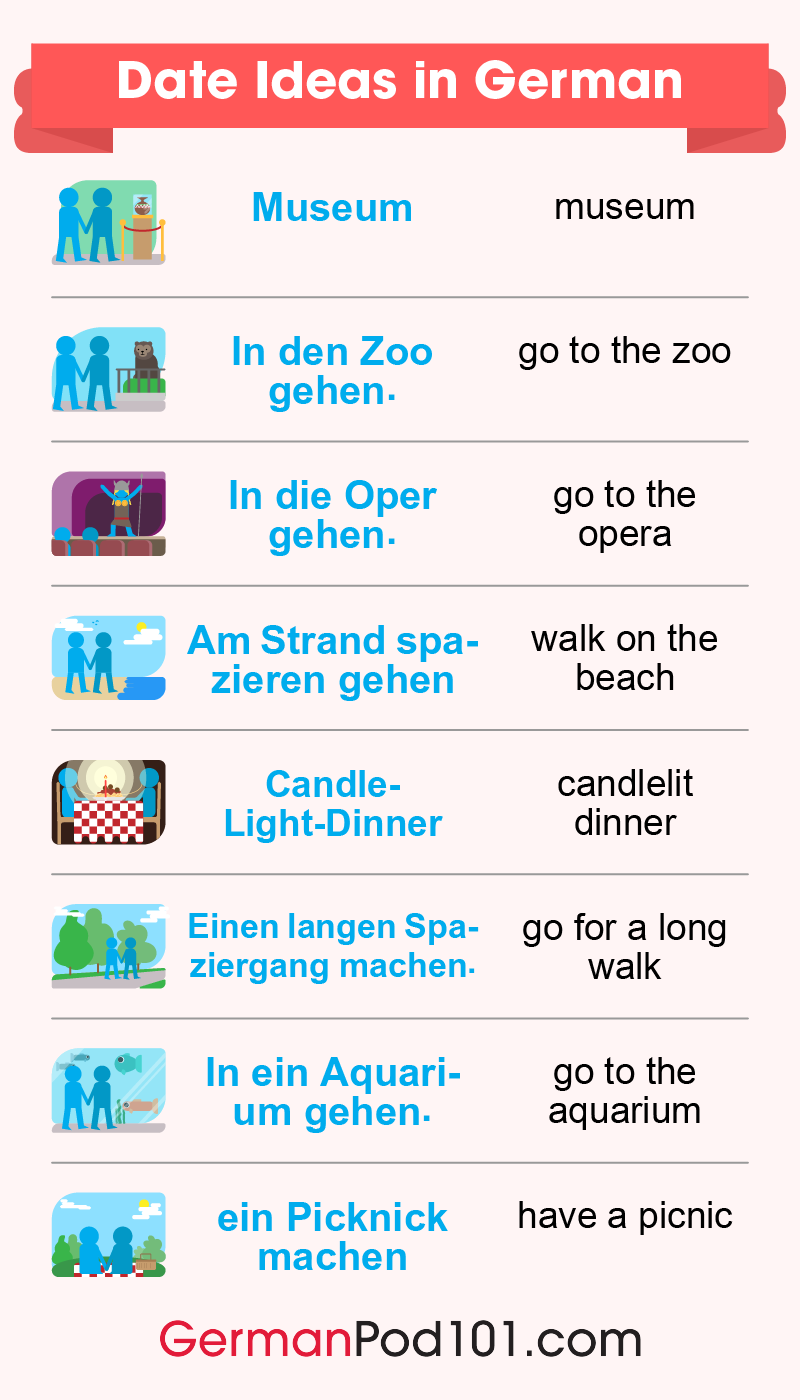 Date Ideas in German