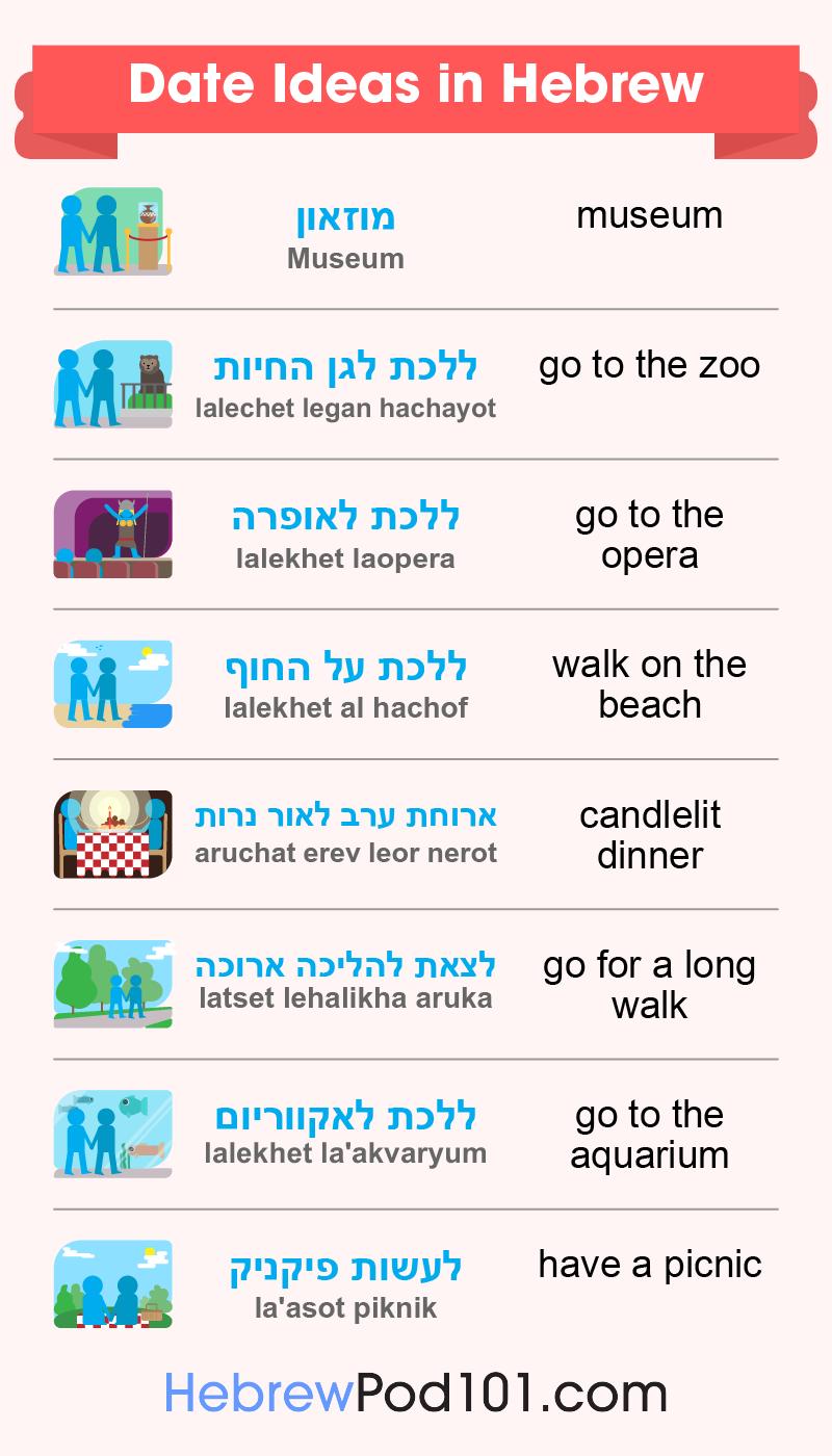 Date Ideas in Hebrew