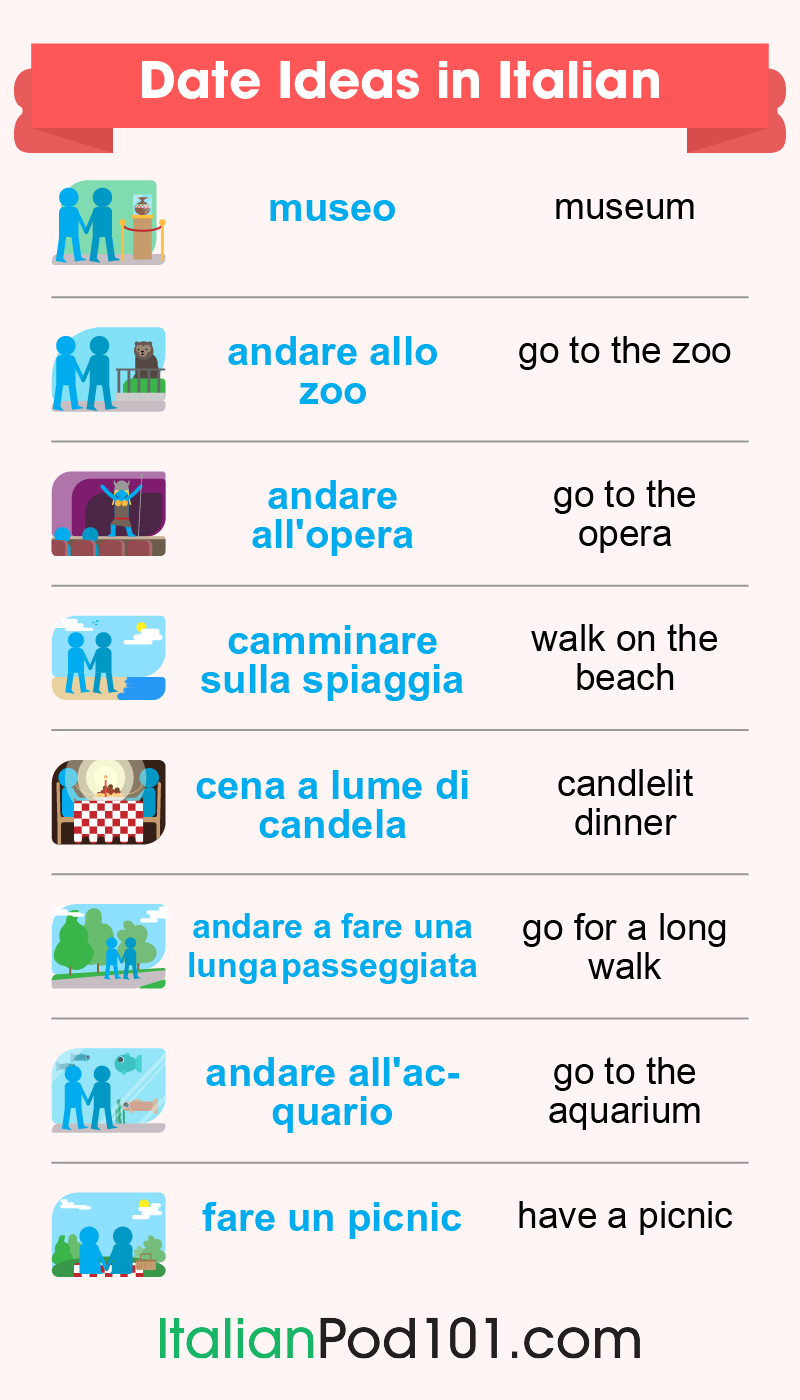 Date Ideas in Italian