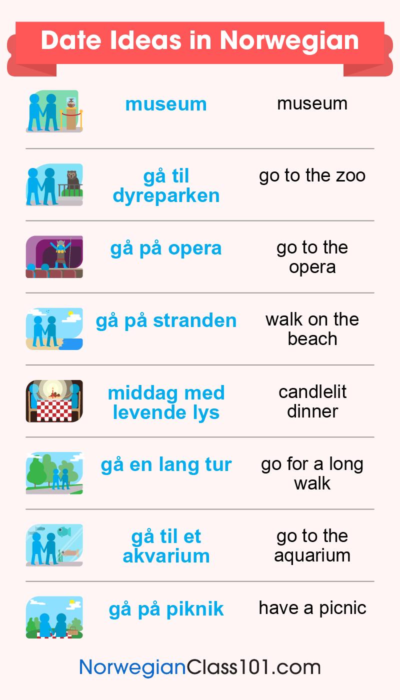 Date Ideas in Norwegian