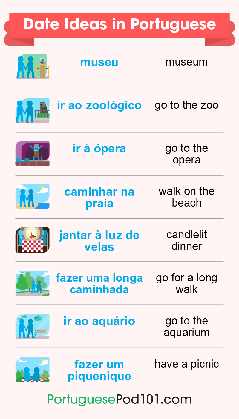 Date Ideas in Portuguese