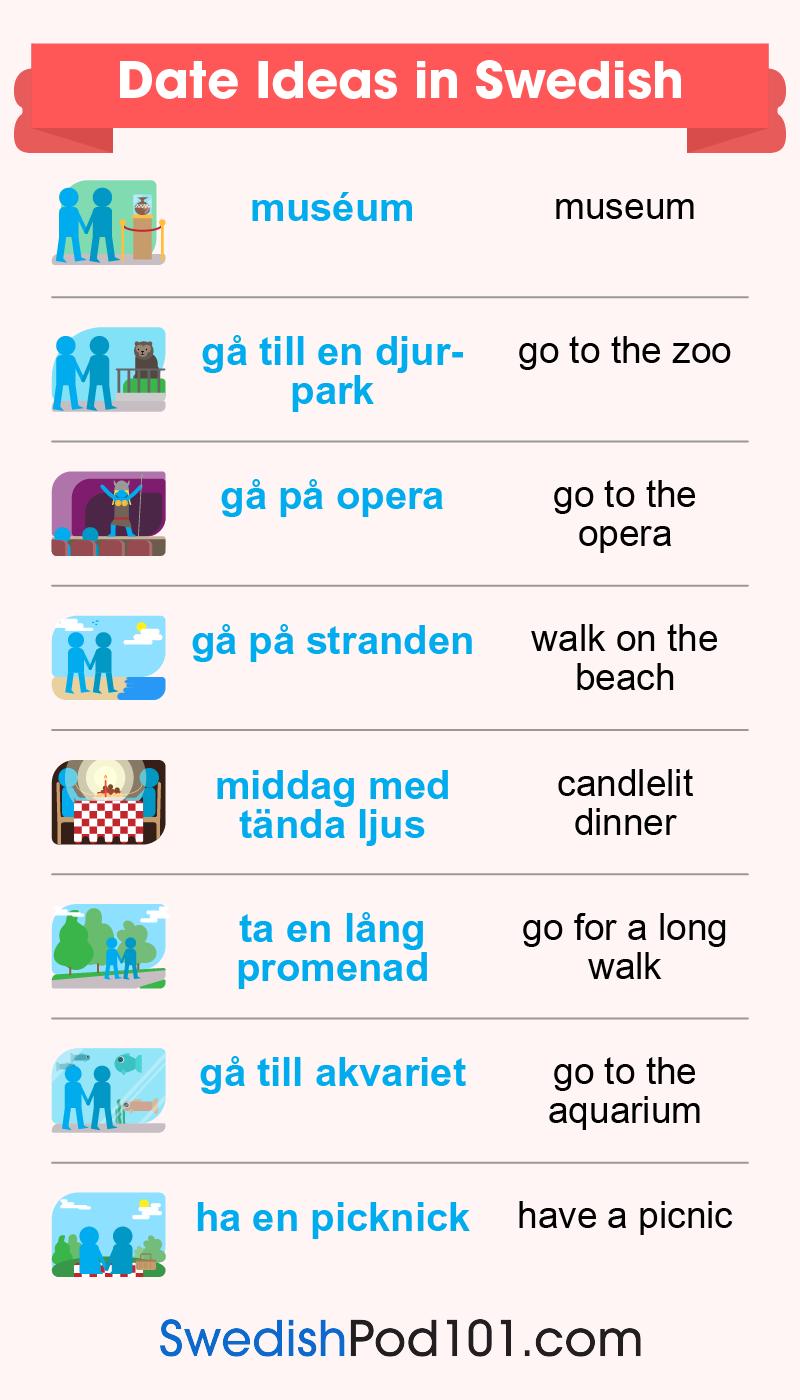 Date Ideas in Swedish