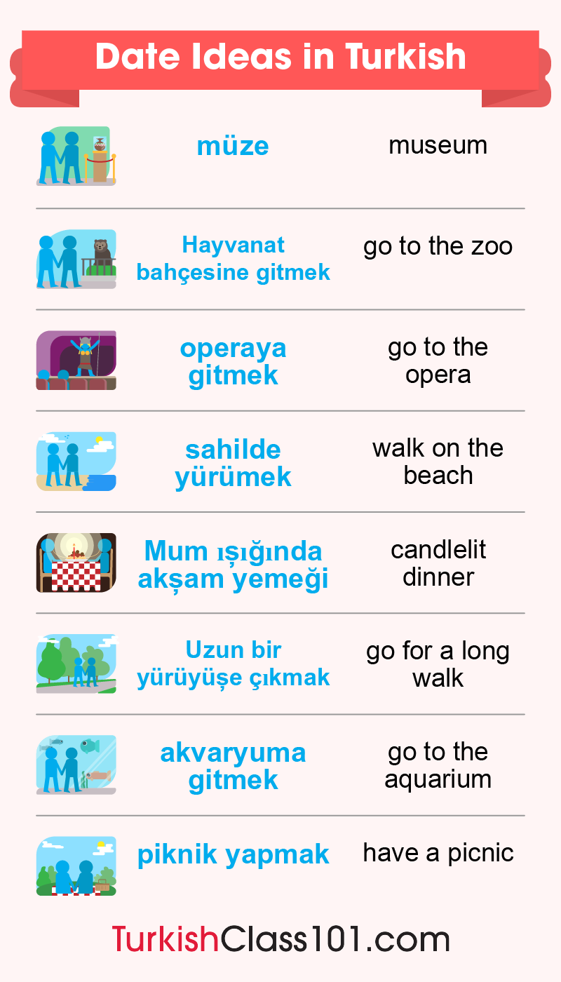 graphic regarding Watch Ya Mouth Printable Phrases known as Turkish Text