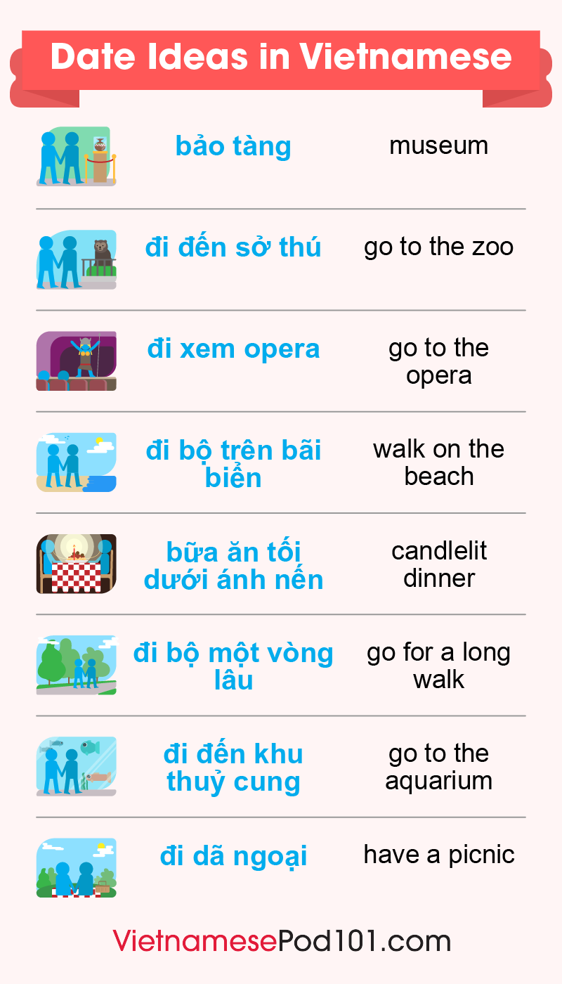 Date Ideas in Vietnamese