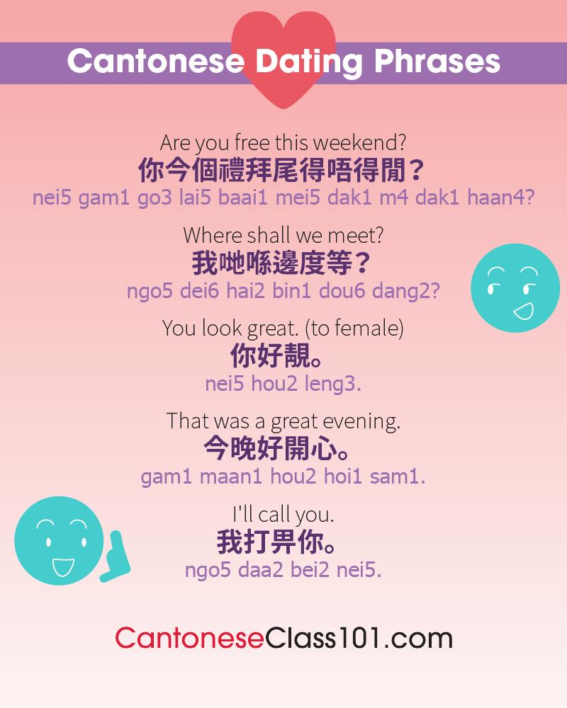 Cantonese Date Phrases