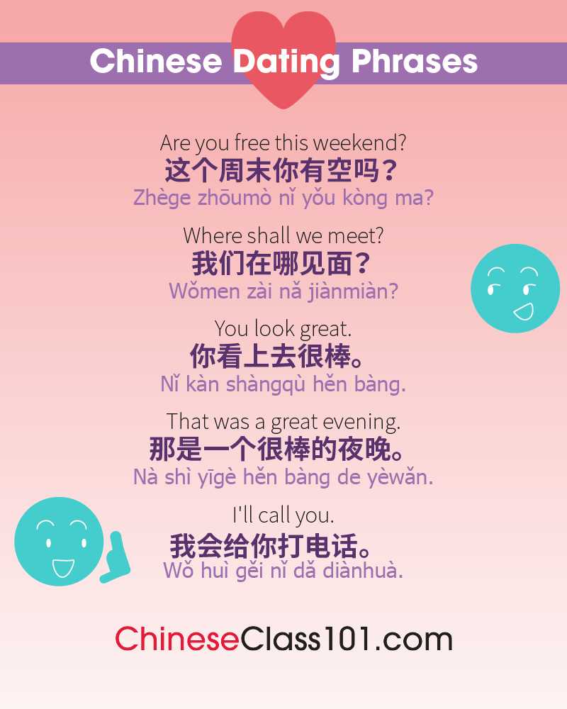 Chinese Date Phrases