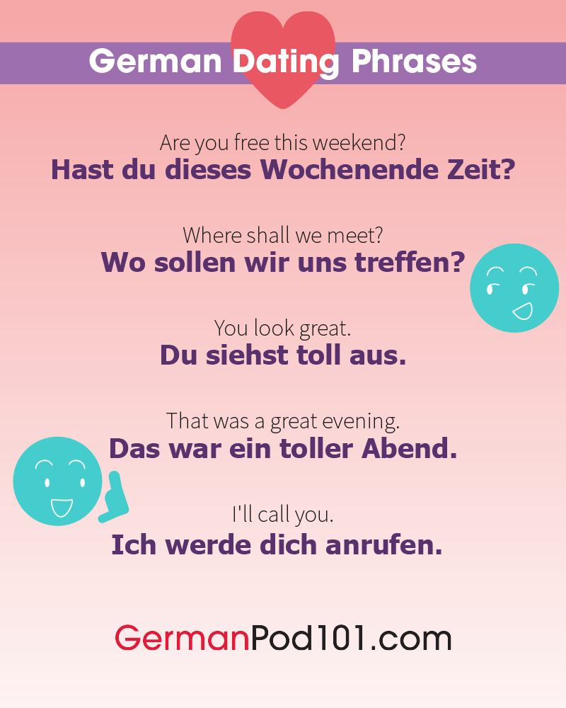 German Date Phrases