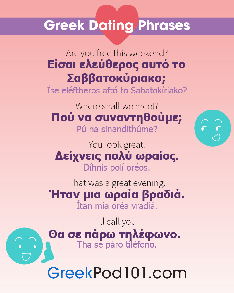 Greek Date Phrases