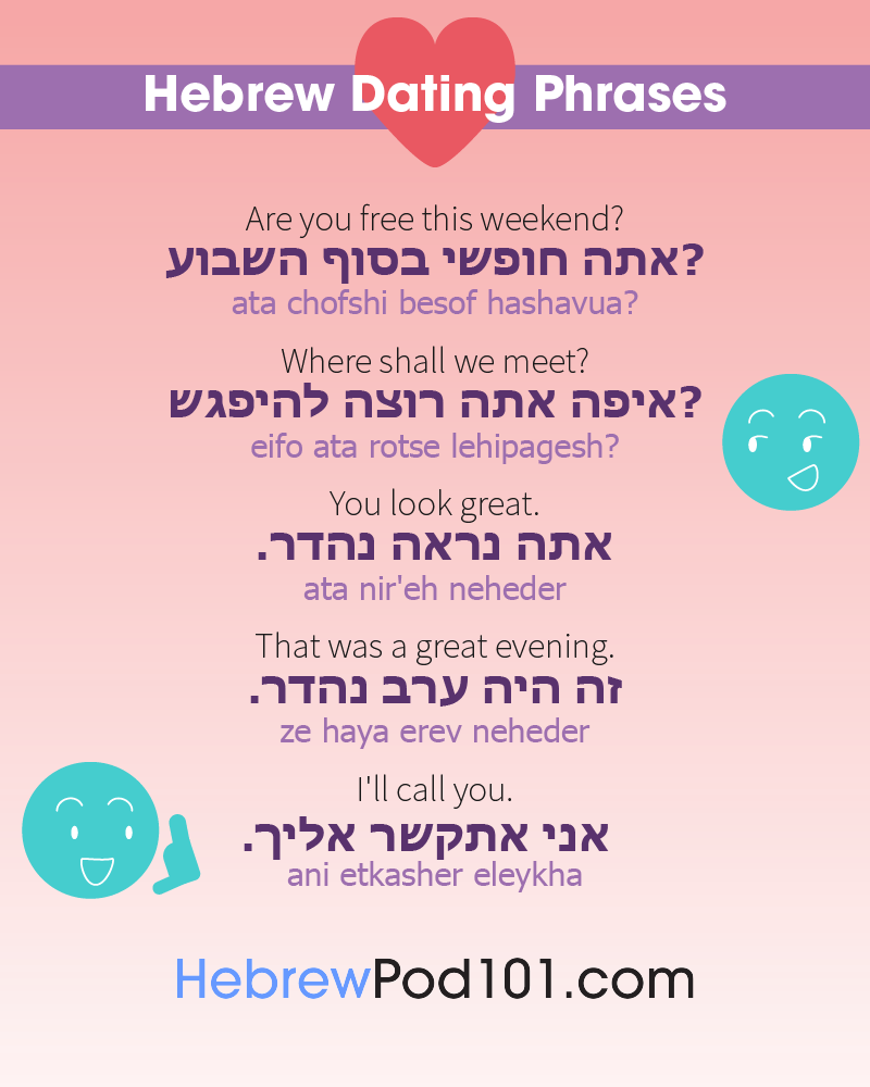 Hebrew Date Phrases