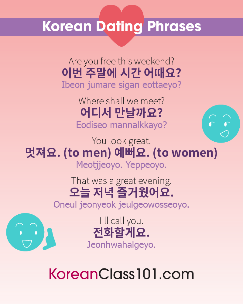 Korean Date Phrases