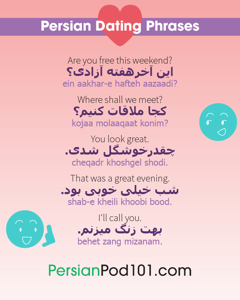 Persian Date Phrases