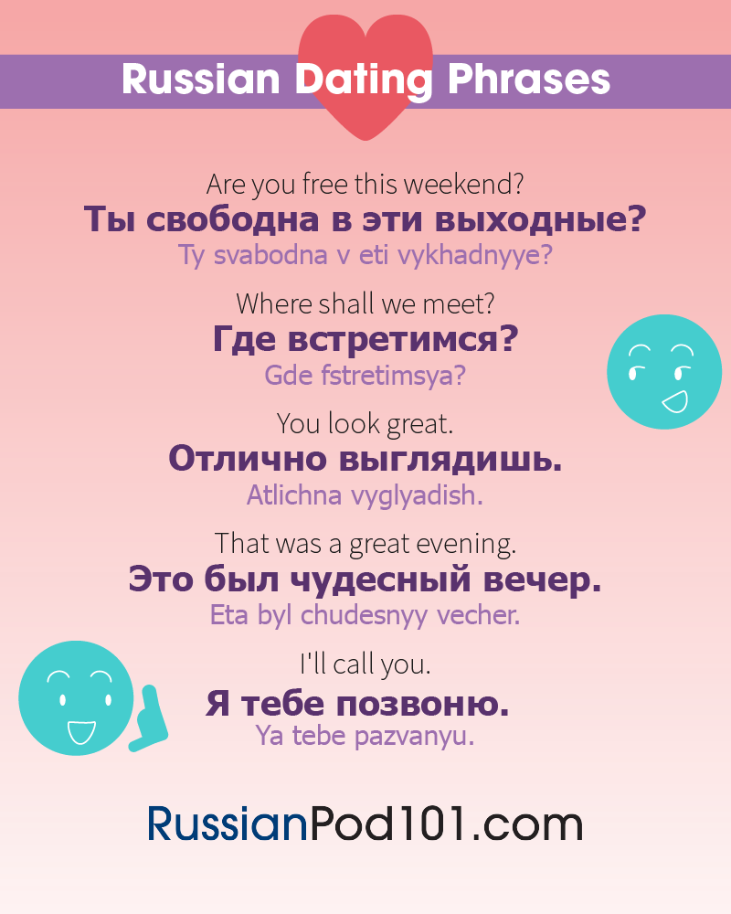 Russian Date Phrases