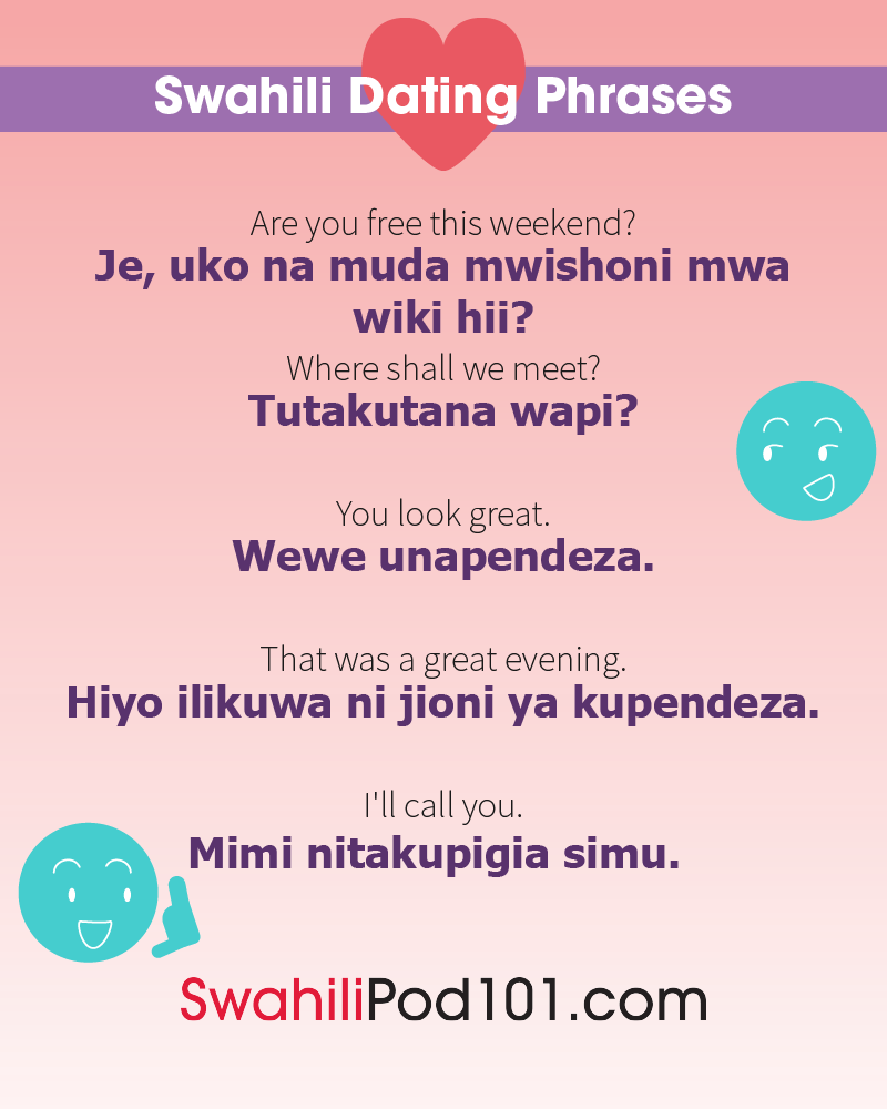 Swahili Date Phrases
