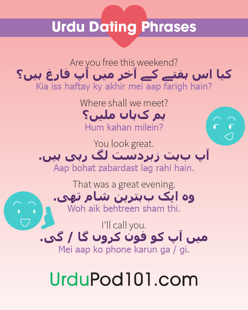 Learn Urdu Blog by UrduPod101 com